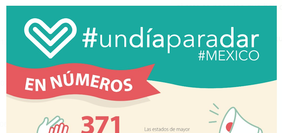 ¿Qué se logró en #undíaparadar 2018