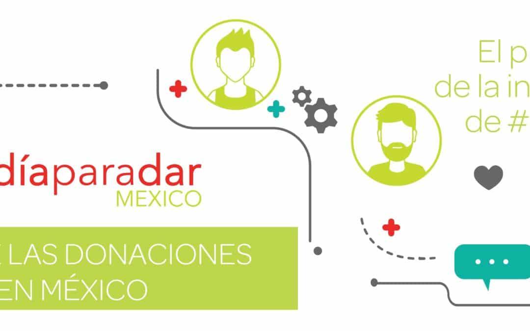 ¿Cómo es el panorama de las donaciones en línea en México?